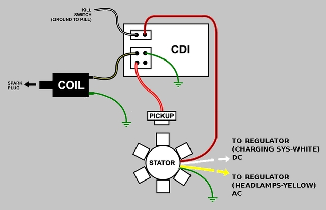 dazon atv wiring diagram atv repair diagram